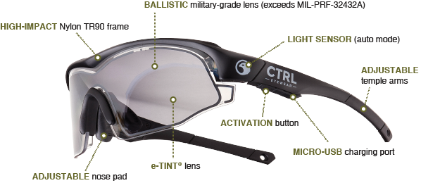 CTRL MS1 Eyewear Diagram_RGB-web (1)